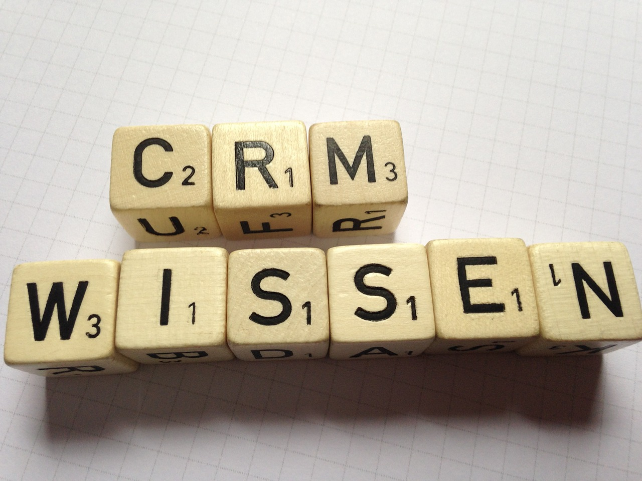 Was bedeutet CRM und wie definiert man Customer Relationship Management?